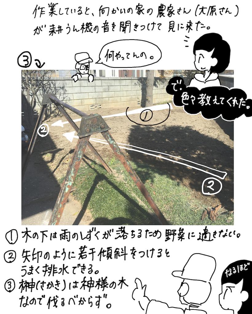 f:id:fuki-bee-stripes:20200523113655p:image