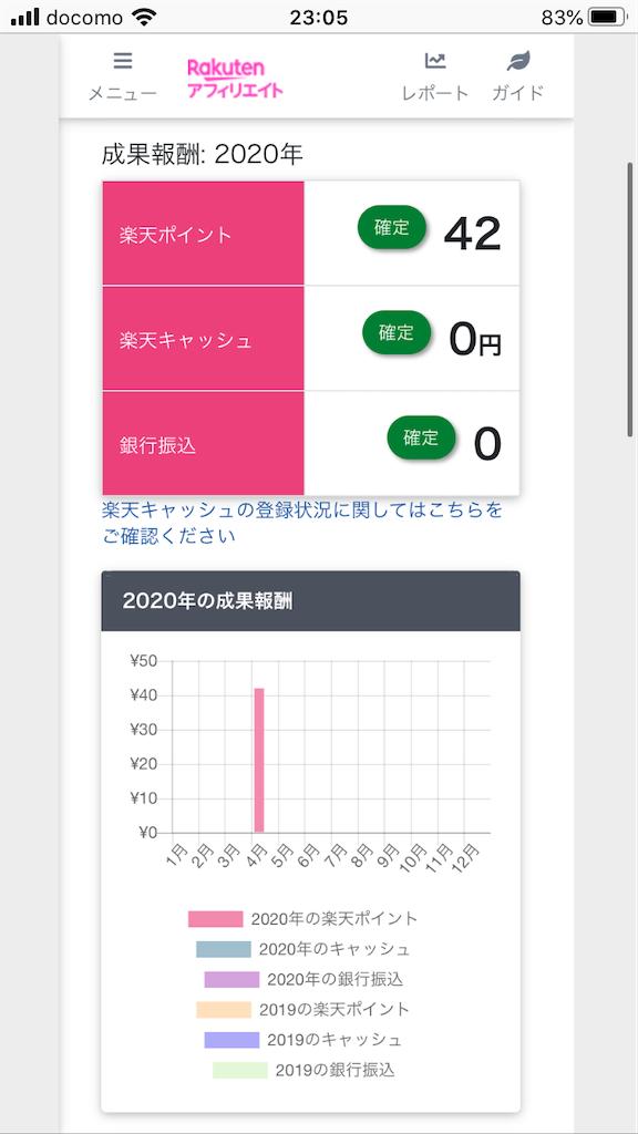 f:id:fuki-bee-stripes:20200524230539p:image