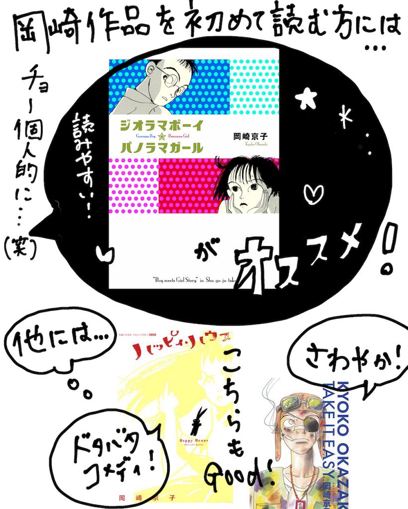f:id:fuki-bee-stripes:20200701122715p:image