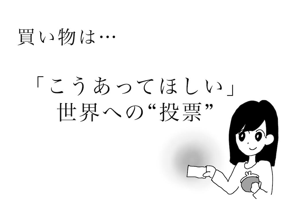 f:id:fuki-bee-stripes:20210111230345p:image