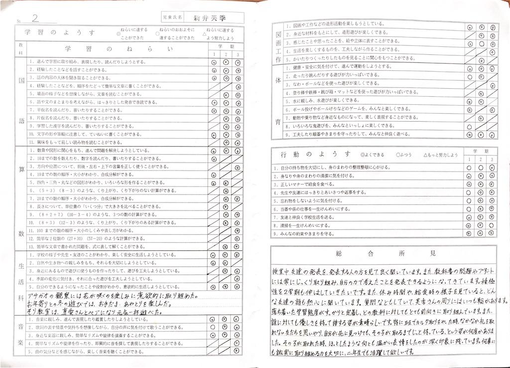 f:id:fuki-bee-stripes:20210318135352j:image