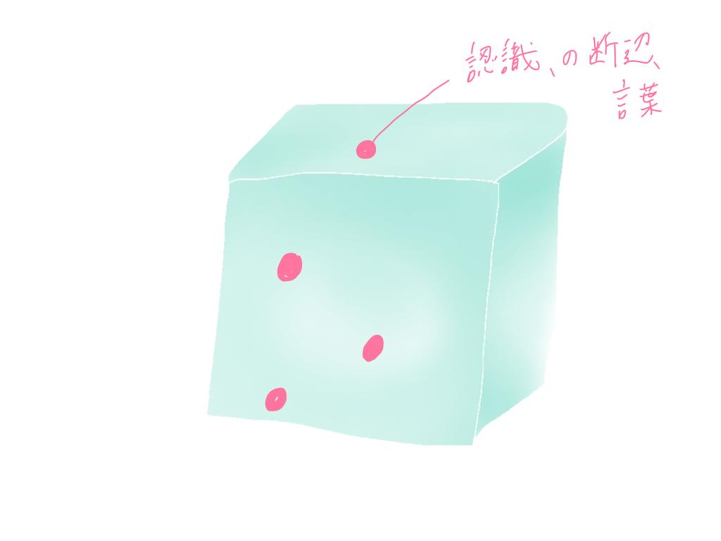 f:id:fuki-bee-stripes:20210321212209p:image