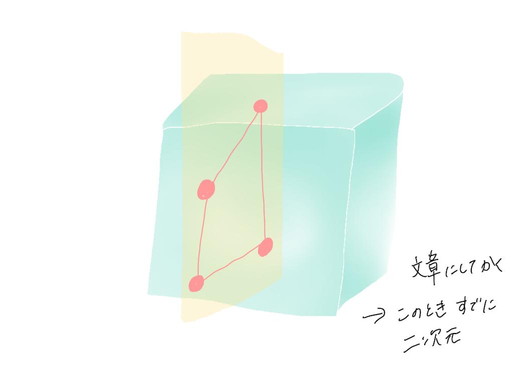 f:id:fuki-bee-stripes:20210321212240p:image