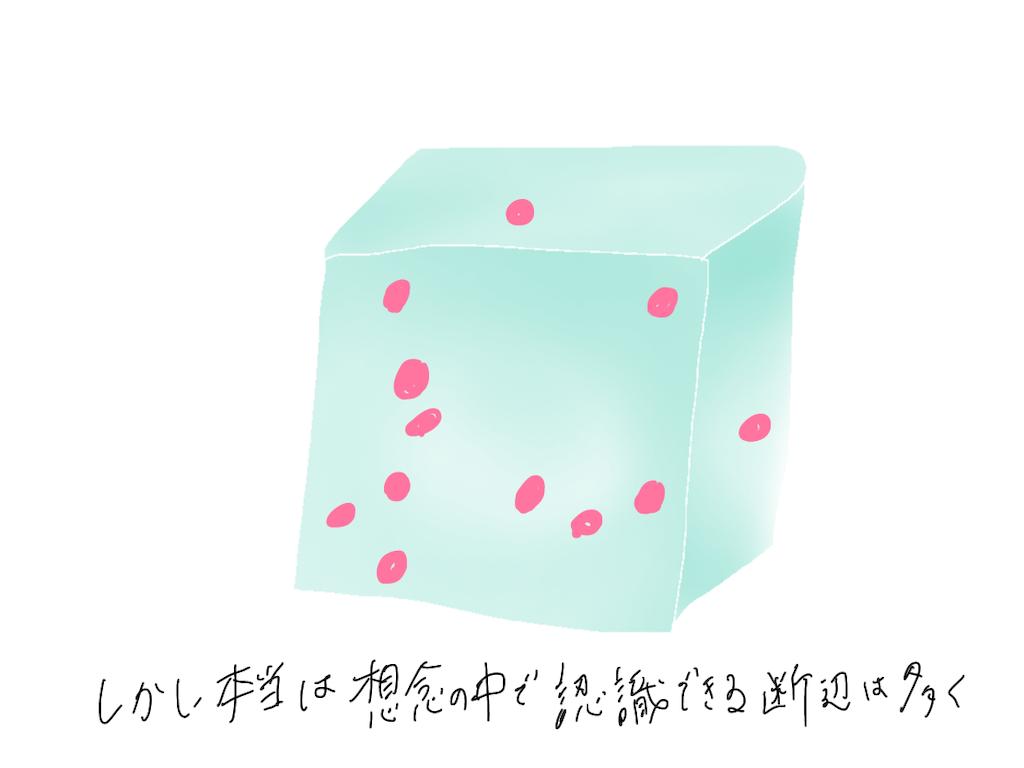 f:id:fuki-bee-stripes:20210321212301p:image