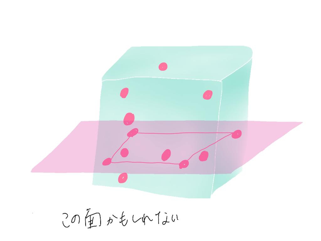 f:id:fuki-bee-stripes:20210321212321p:image