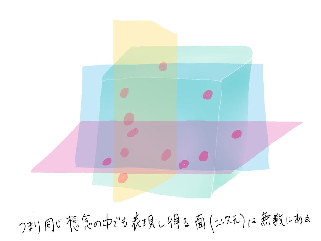 f:id:fuki-bee-stripes:20210321212332p:image