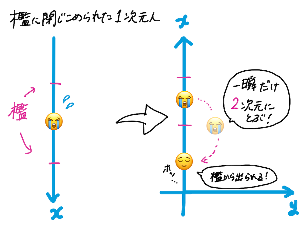 f:id:fuki-bee-stripes:20210327233051p:image