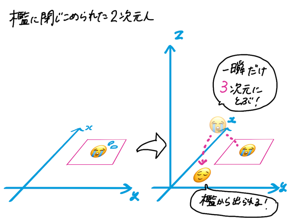 f:id:fuki-bee-stripes:20210327233055p:image