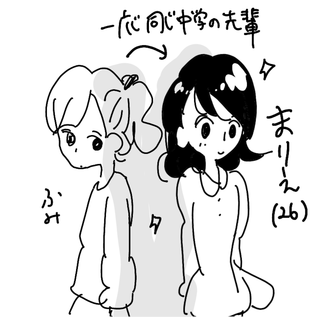 f:id:fuki-bee-stripes:20210402222445p:image