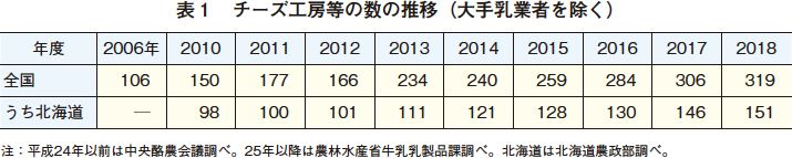 f:id:fukikeisuke:20200409131737p:plain