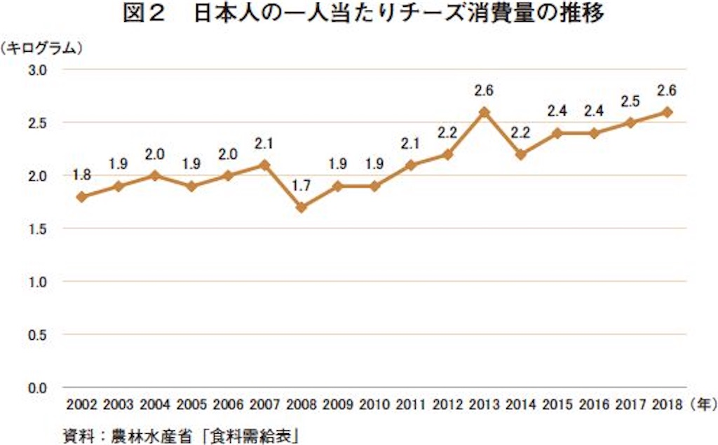 f:id:fukikeisuke:20200409205019j:image