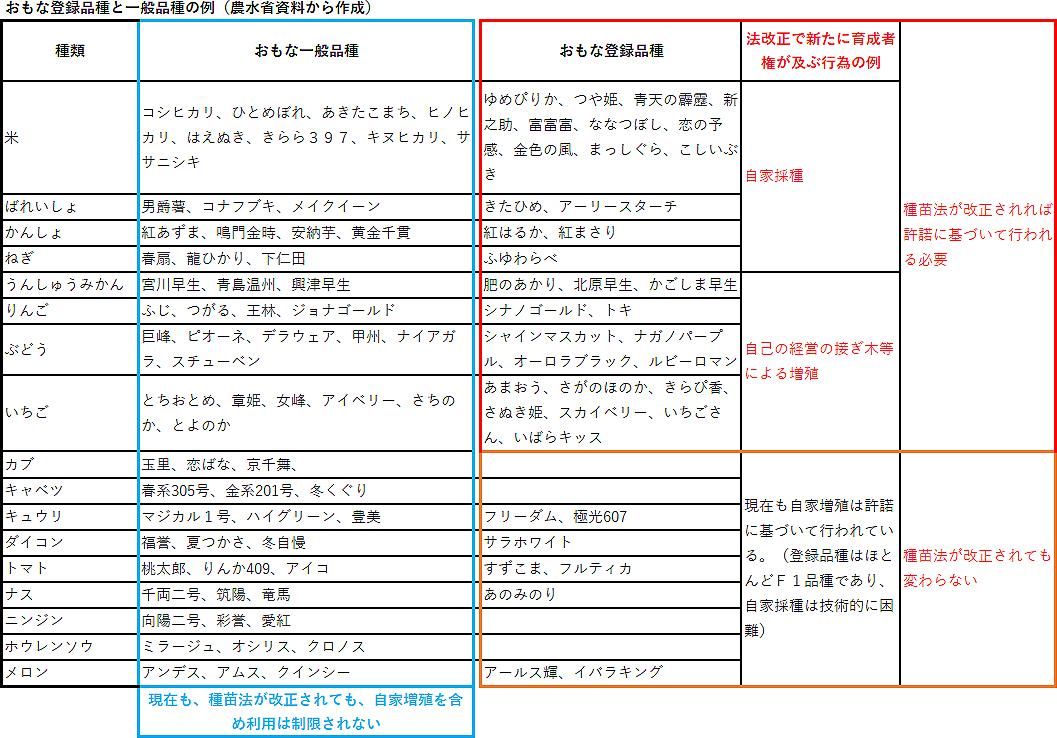 f:id:fukikeisuke:20200514233322p:plain