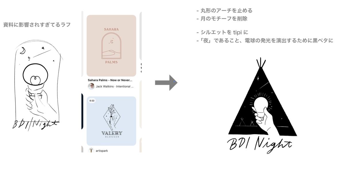 f:id:fukiworks:20200710125236p:plain