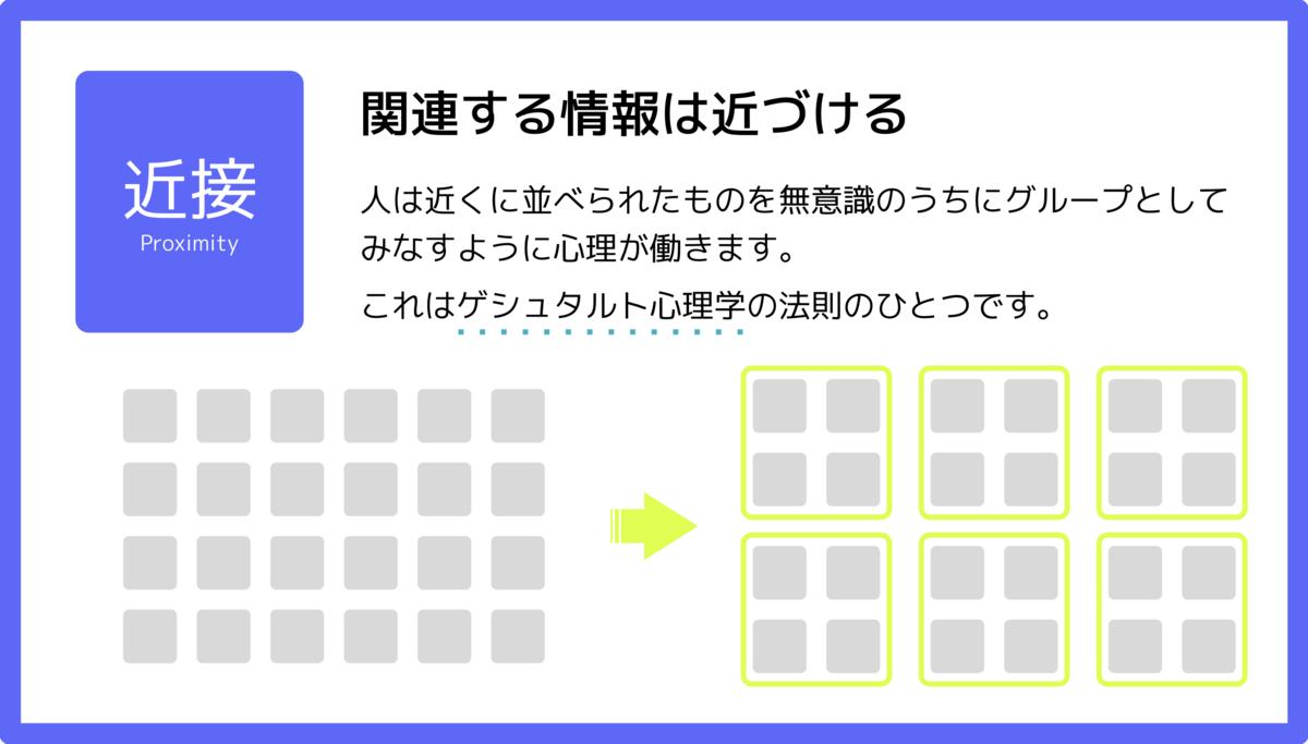 f:id:fukiworks:20210401154118p:plain