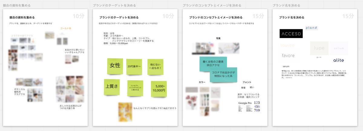f:id:fukiworks:20210401154206p:plain