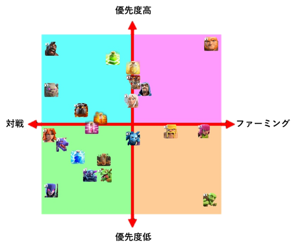 f:id:fukkatsusou:20180316122438p:plain