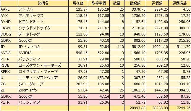 f:id:fukkiefukki:20210213105251p:plain