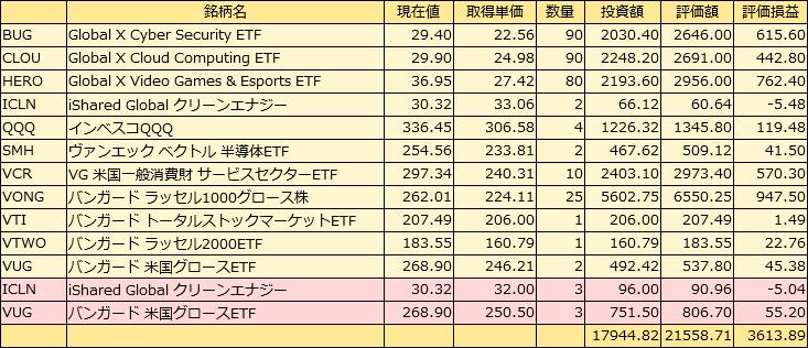f:id:fukkiefukki:20210213105331p:plain