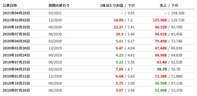 f:id:fukkiefukki:20210214101248p:plain