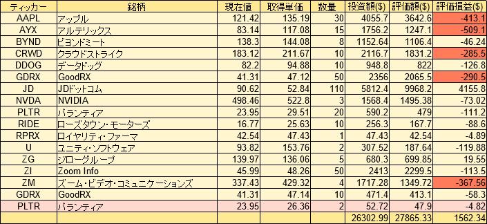 f:id:fukkiefukki:20210307222326p:plain