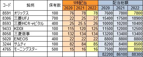 f:id:fukkiefukki:20210519212630p:plain