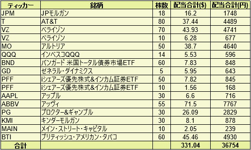 f:id:fukkiefukki:20210531221121p:plain