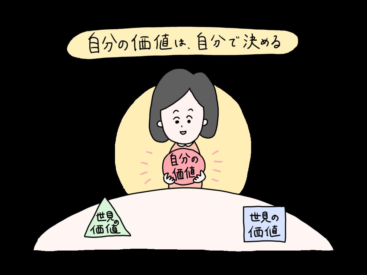 f:id:fukkofuwari:20210910073021p:plain