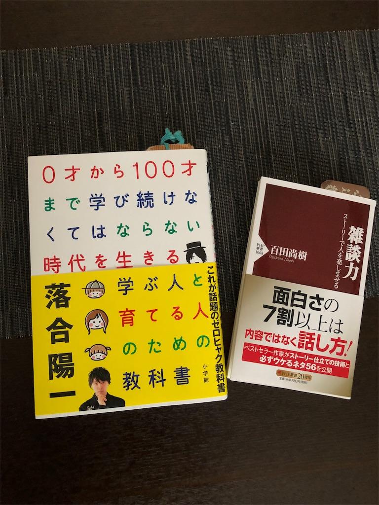 f:id:fuku-fukuro:20190130151204j:image