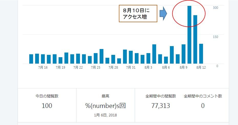 f:id:fuku-fukurou:20190812171217j:plain