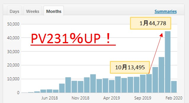 f:id:fuku-fukurou:20200208004107j:plain
