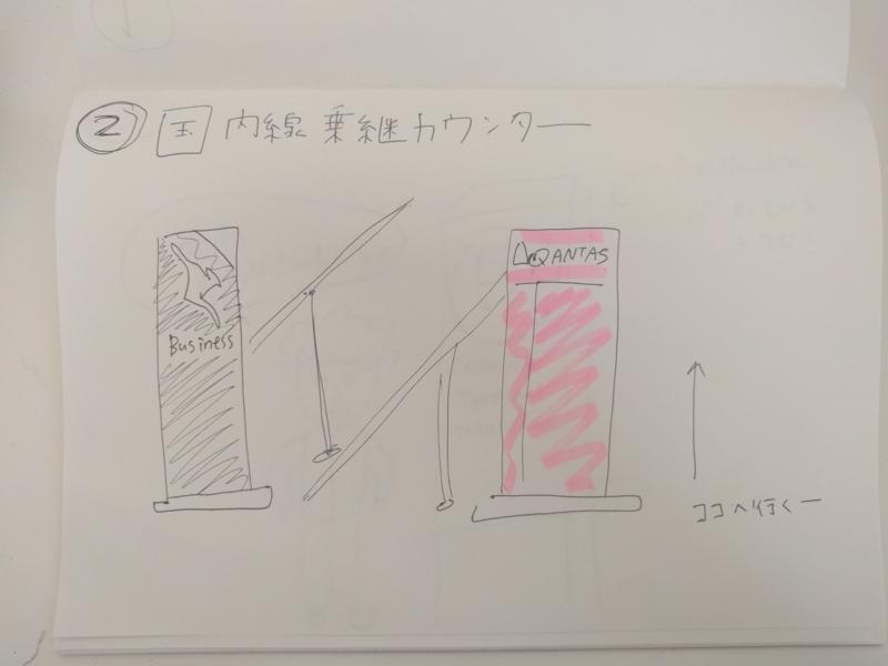 f:id:fuku-kitaru-020867:20160613134033j:plain
