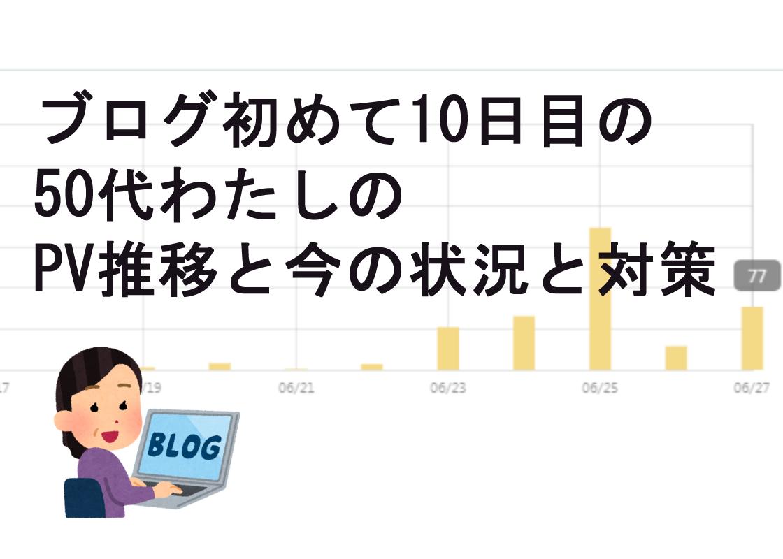 f:id:fuku-mimi:20190628123051p:plain