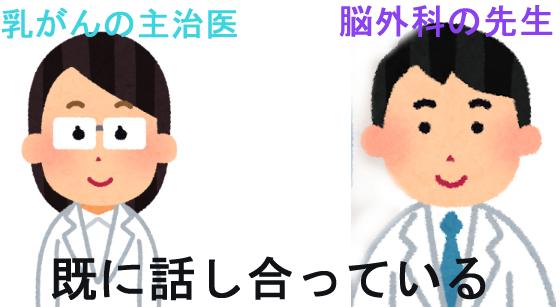 f:id:fuku-mimi:20190713070640p:plain