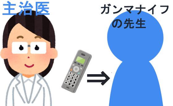 f:id:fuku-mimi:20190713070916p:plain
