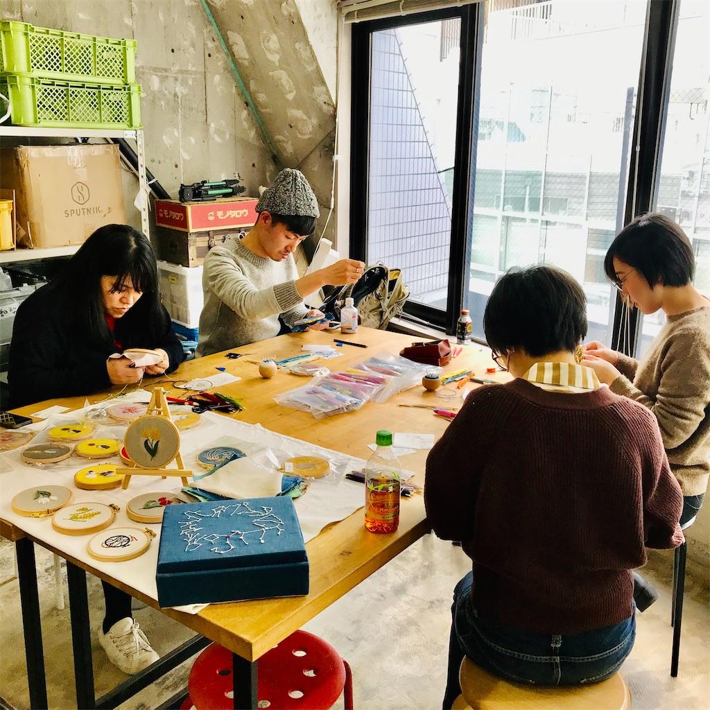 f:id:fuku-to-shisyu:20200125203354j:image