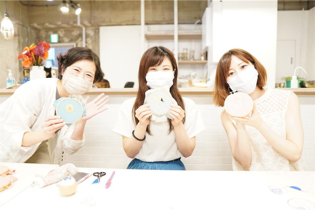 f:id:fuku-to-shisyu:20200725122229j:image