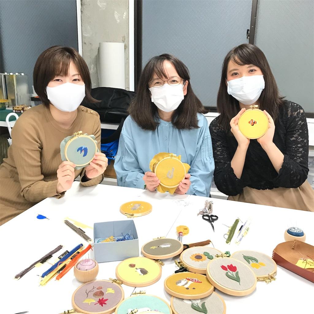 f:id:fuku-to-shisyu:20201017234445j:image