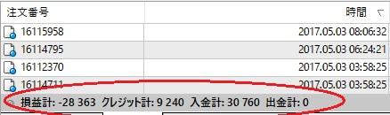 f:id:fuku-utsuo:20170528140456j:plain
