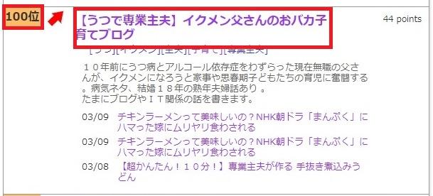 広島ブログアクセス数解析