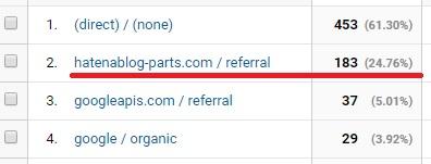 はてなブログパーツ アクセス数