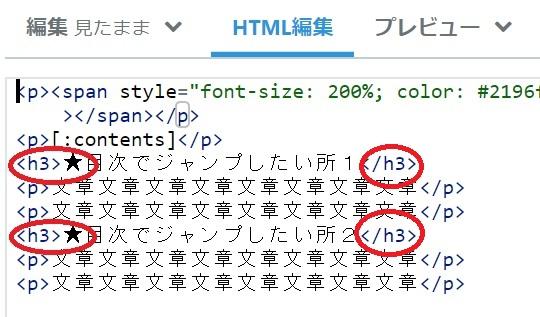 ブログのHTML