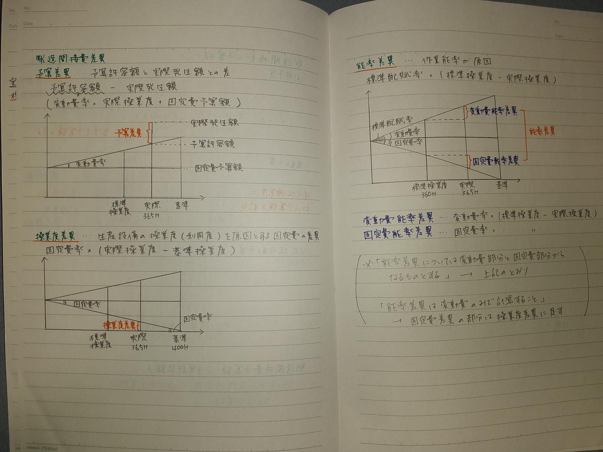 f:id:fuku1224214:20210222213544j:plain
