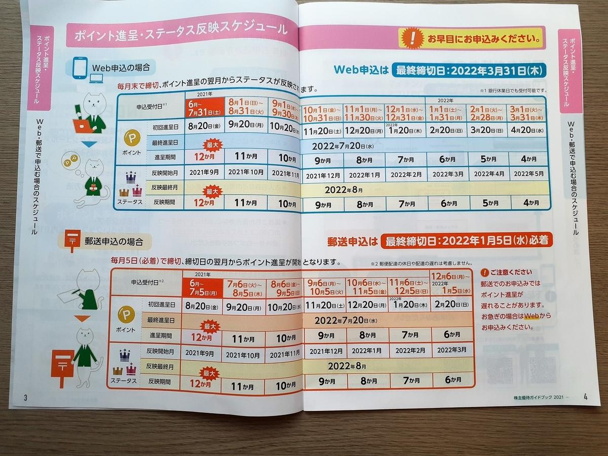 f:id:fuku1224214:20210620114136j:plain