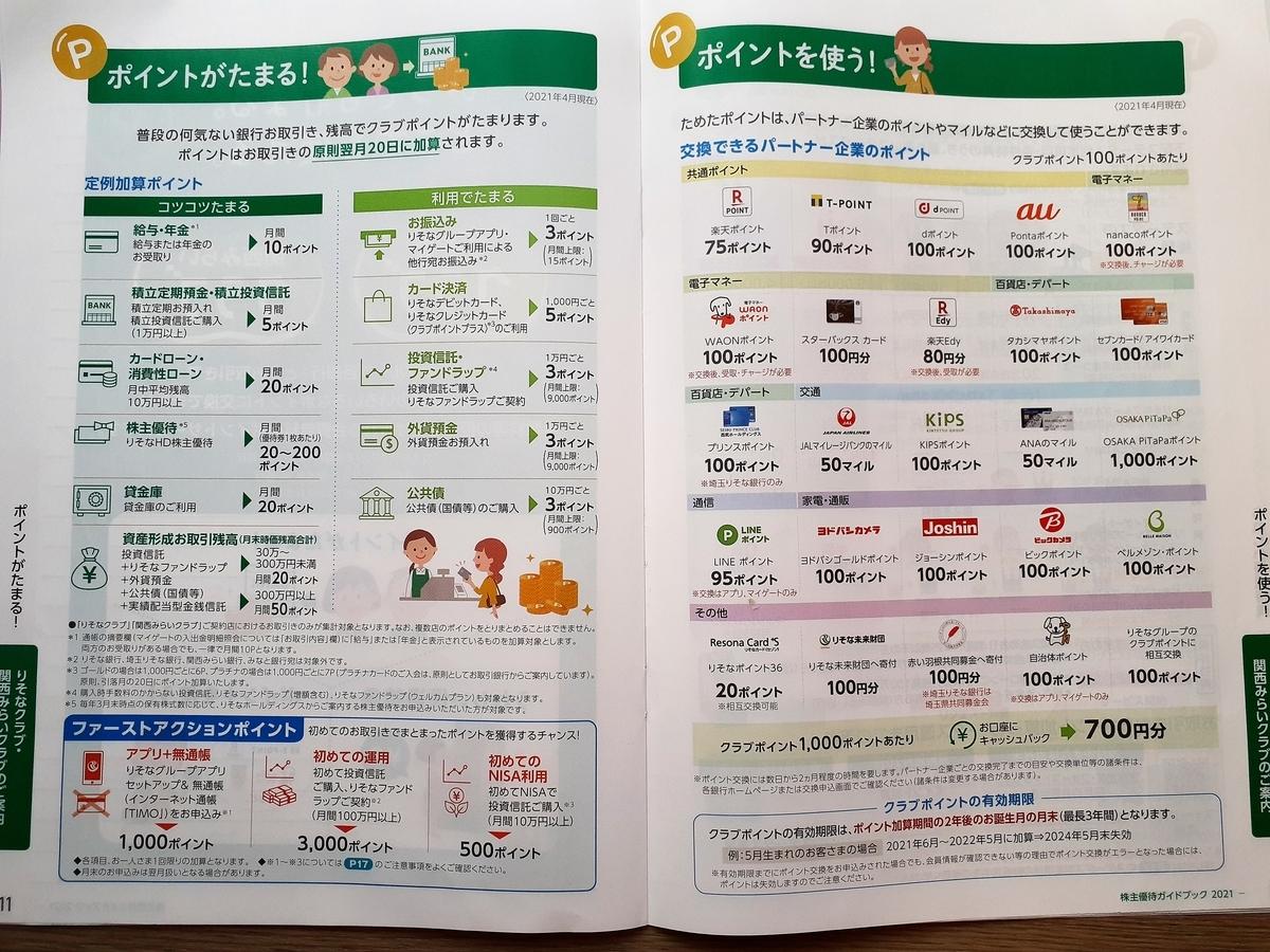 f:id:fuku1224214:20210620114139j:plain
