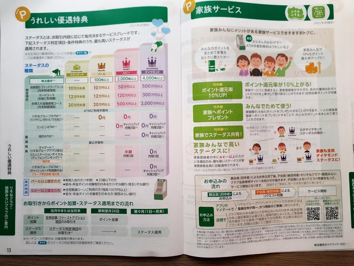 f:id:fuku1224214:20210620114143j:plain