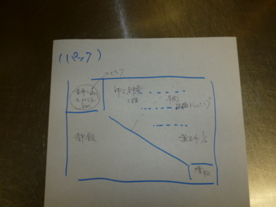 f:id:fuku240:20110802192718j:image