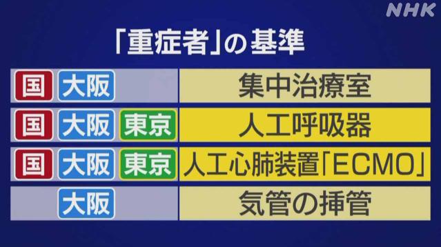 f:id:fuku290:20210102230255p:plain