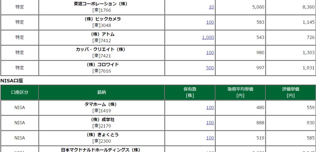 f:id:fuku39:20170312020638p:plain