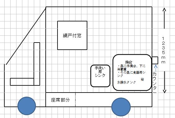 f:id:fuku39:20170323215317p:plain