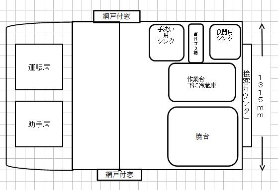 f:id:fuku39:20170323215329p:plain